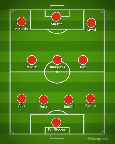 lineup(1)