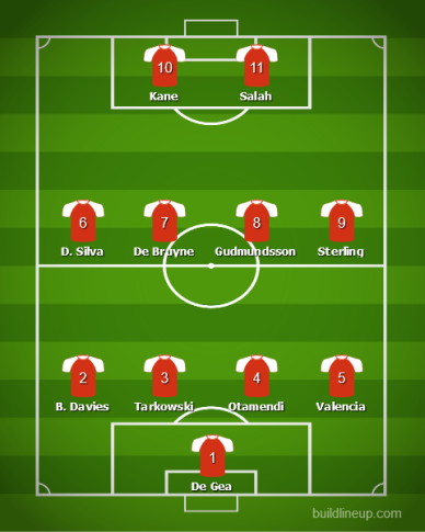 lineup(2)