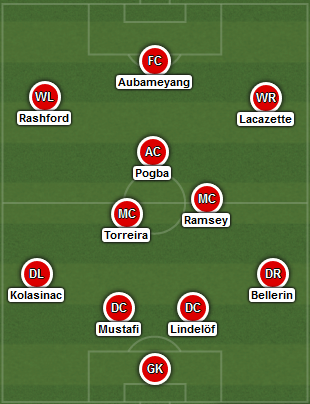 afc mufc.png